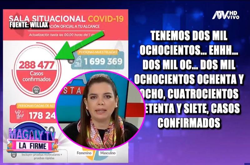 Milagros Leiva se equivoca al leer cifras de COVID-19 y desata burlas en redes sociales